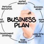 bussiness plan