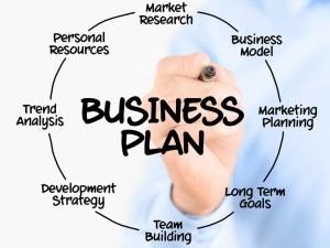 7 Tahap Sederhana Membuat Bisnis Plan Perencanaan Bisnis Yosicafe Mataperempuan
